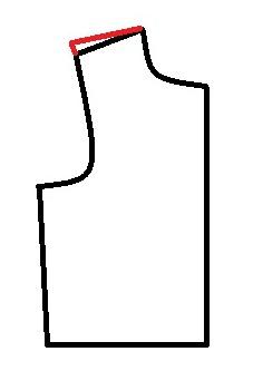 renfrew-adjustment
